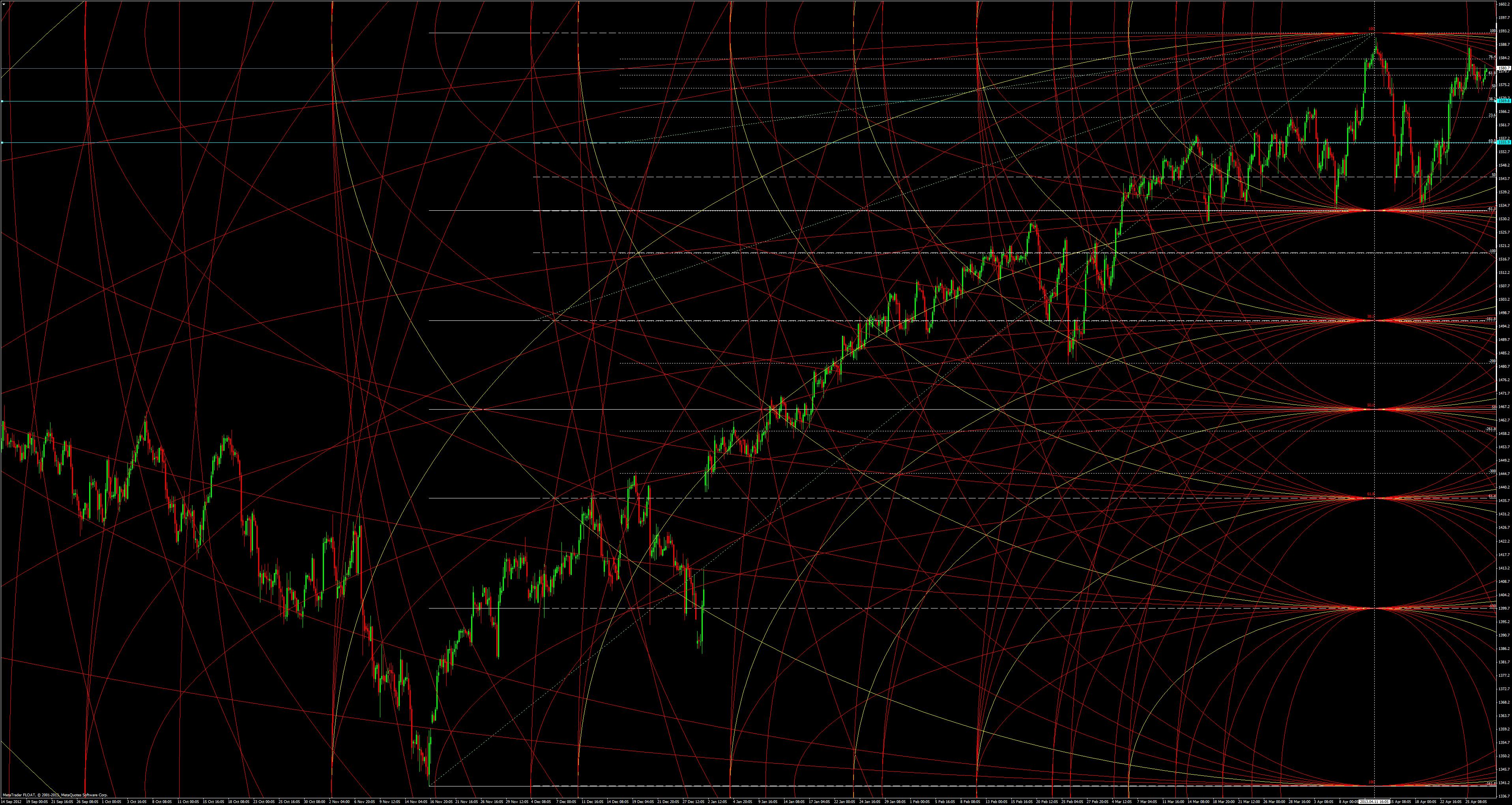 us.500h4 ellipses nov2012-april2013