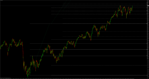 de.30daily fibo compilation from 2011 complete chart