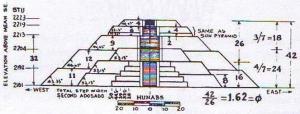 fibo cislo ve stavbe mexickych pyramid