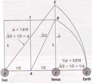 vypocet vzajemne polohy planet a pyramid